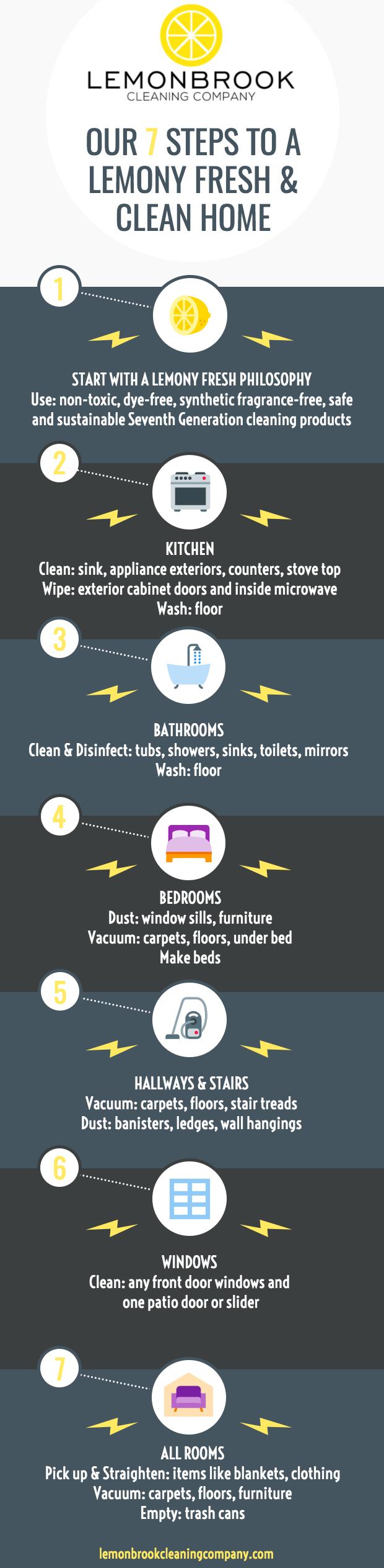 7 Steps to a Lemony Fresh and Clean Home